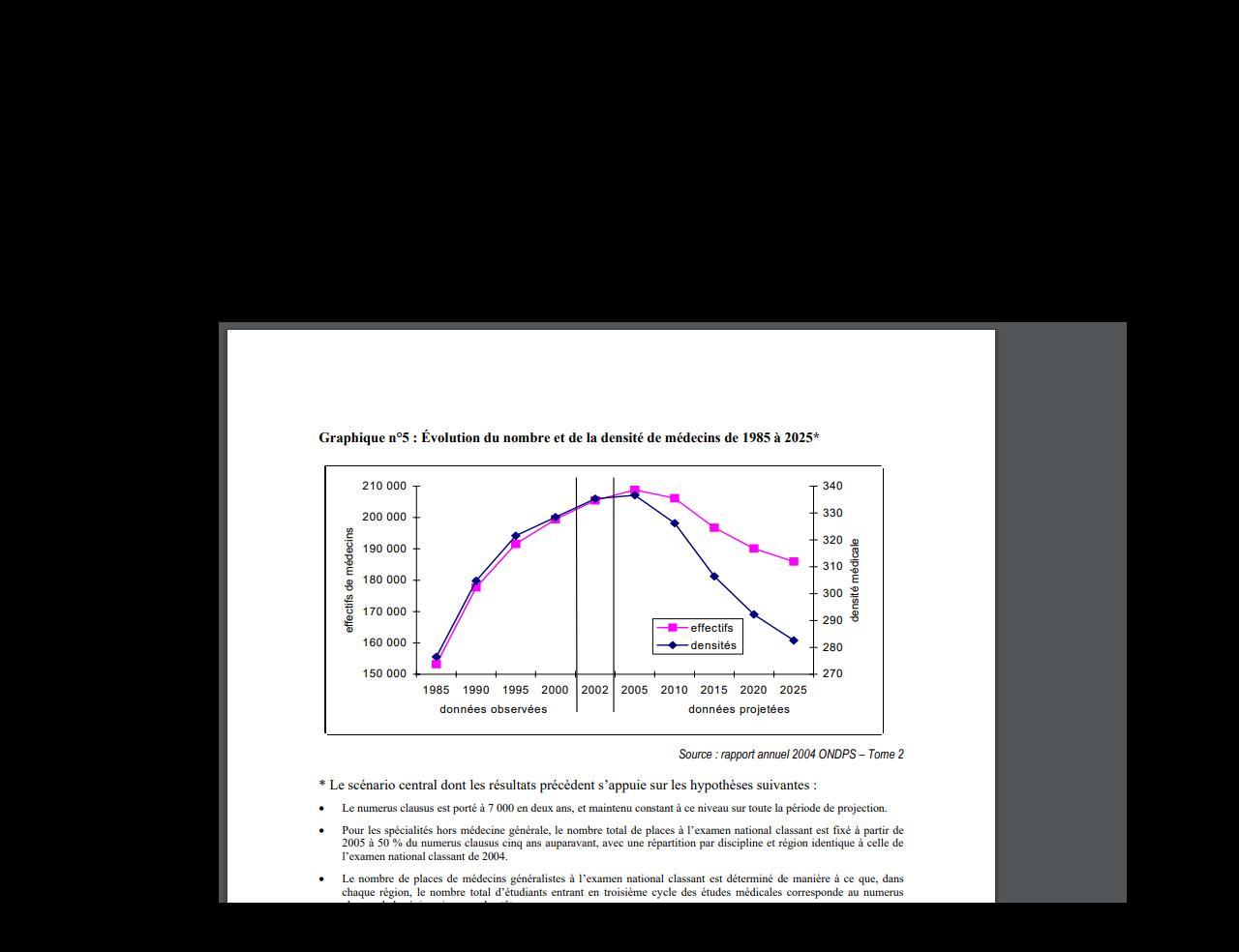 densité médicale 3